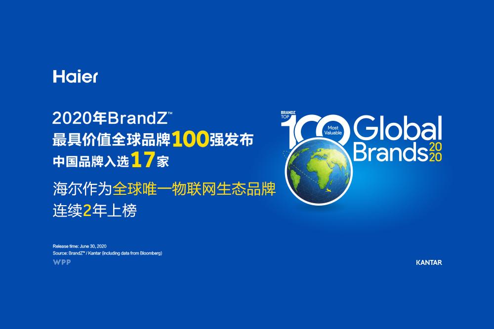2020.:比特币交易平台蝉联BrandZ最具价值全球品牌百强榜单